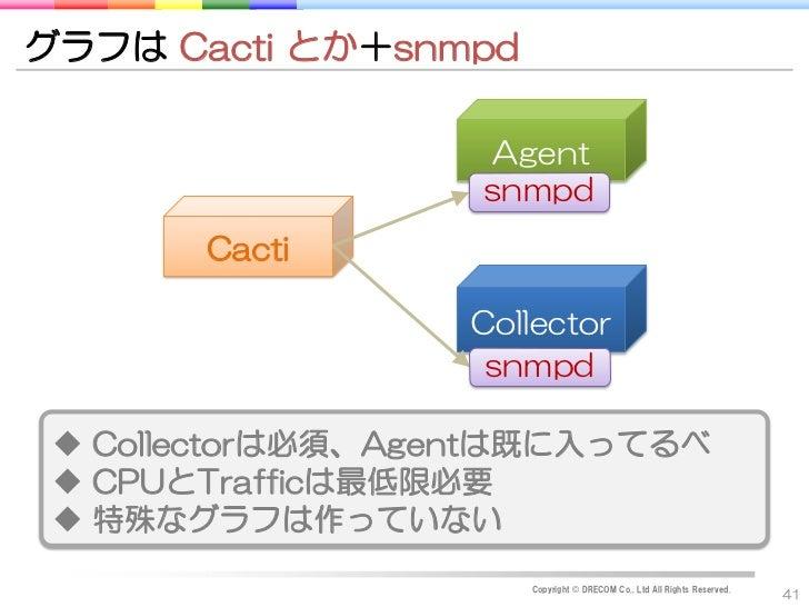 グラフは Cacti とか+snmpd                   Agent                   snmpd       Cacti                  Collector                ...