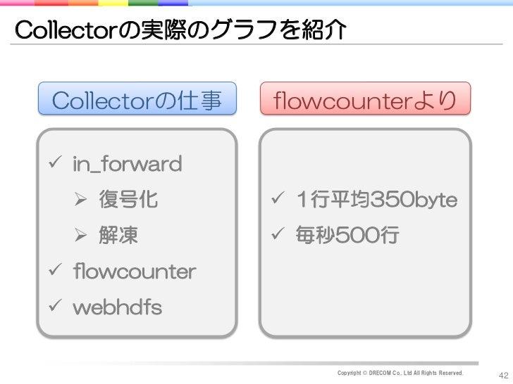 Collectorの実際のグラフを紹介  Collectorの仕事   flowcounterより  in_forward    復号化          1行平均350byte    解凍           毎秒500行  fl...