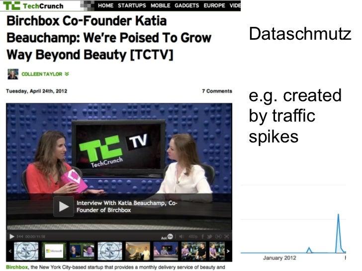Dataschmutze.g. createdby trafficspikes
