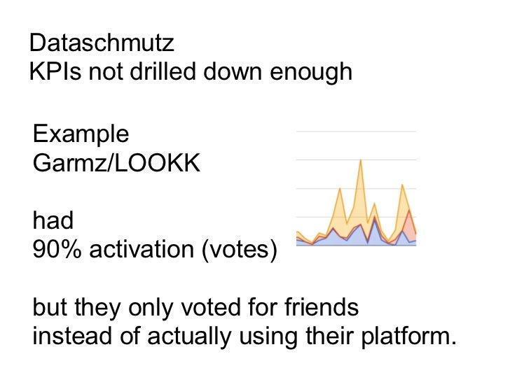 DataschmutzKPIs not drilled down enoughExampleGarmz/LOOKKhad90% activation (votes)but they only voted for friendsinstead o...
