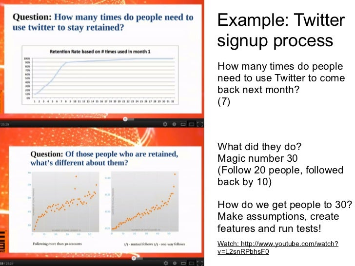 Example: Twittersignup processHow many times do peopleneed to use Twitter to comeback next month?(7)What did they do?Magic...