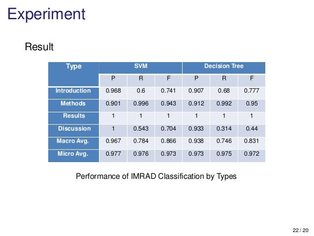 Scientific table type classification in digital library (DocEng 2012)