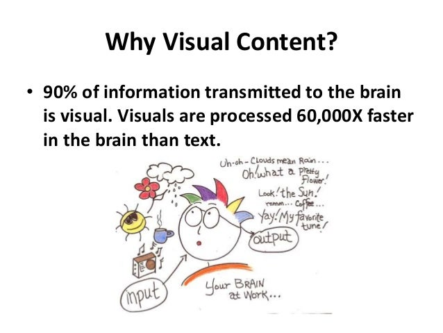 Visual Storytelling: The Key Weapon in Content Marketing