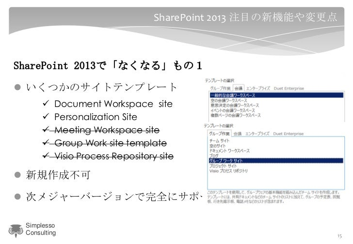 Japan sharepointgroup 20120901 sharepoint 2013 for Sharepoint 2013 meeting workspace template