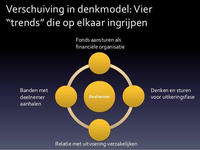 """Verschuiving in denkmodel: Vier""""trends"""" die op elkaar ingrijpen                        Fonds aansturen als                ..."""