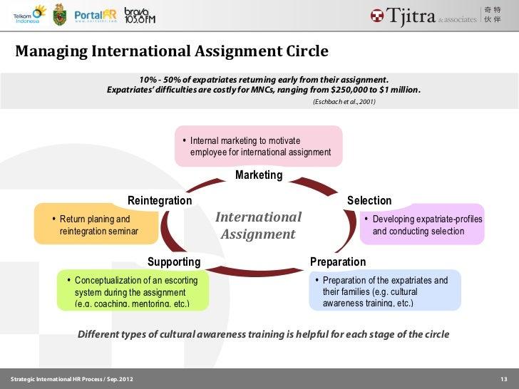 international assignment management