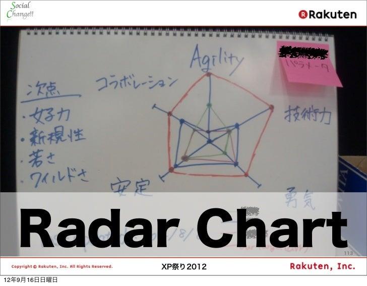Radar Chart            113              XP祭り201212年9月16日日曜日