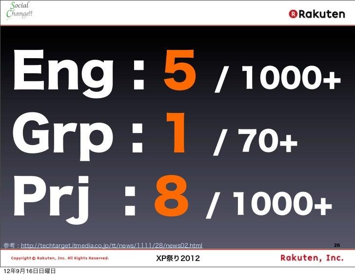 Eng : 5 / 1000+  Grp : 1 / 70+  Prj : 8 / 1000+参考 : http://techtarget.itmedia.co.jp/tt/news/1111/28/news02.html   26      ...