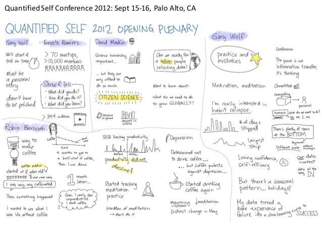 Quantified Self Conference 2012: Sept 15-16, Palo Alto, CA