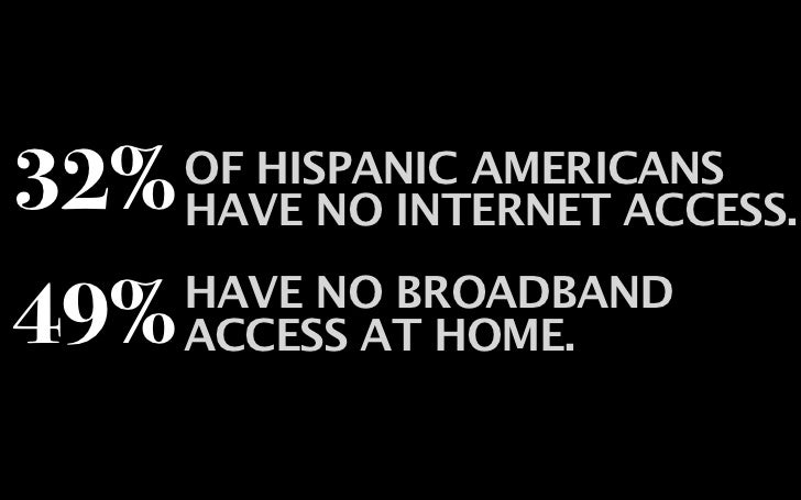 SMARTPHONE ADOPTION          45.6     42.7     32.7  55.3          54.4     57.3     67.3  44.7 White   Black   Hispanic  ...