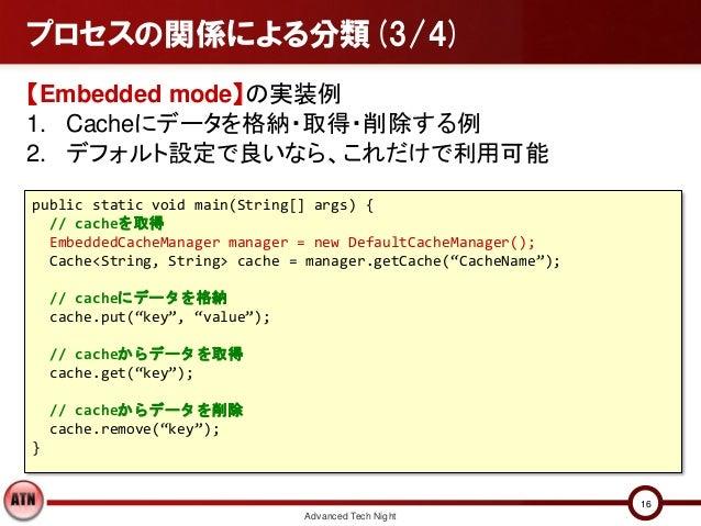 プロセスの関係による分類(3/4)【Embedded mode】の実装例1. Cacheにデータを格納・取得・削除する例2. デフォルト設定で良いなら、これだけで利用可能public static void main(String[] args...
