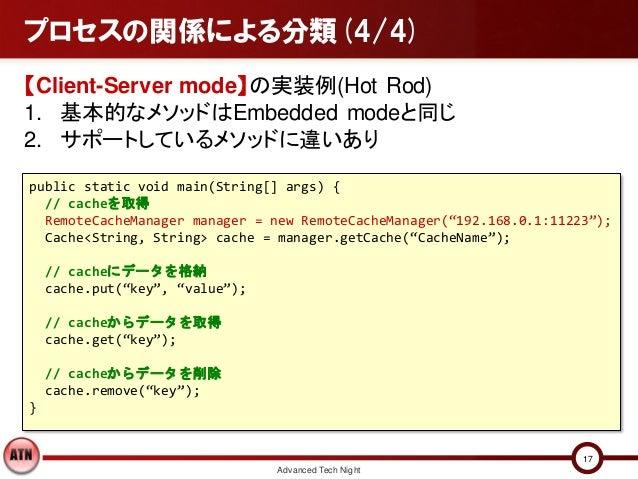 プロセスの関係による分類(4/4)【Client-Server mode】の実装例(Hot Rod)1. 基本的なメソッドはEmbedded modeと同じ2. サポートしているメソッドに違いありpublic static void main(...