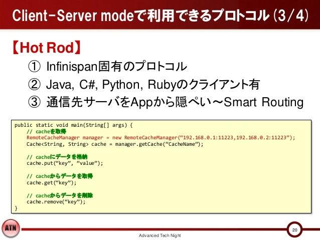 Client-Server modeで利用できるプロトコル(3/4)【Hot Rod】    ① Infinispan固有のプロトコル    ② Java, C#, Python, Rubyのクライアント有    ③ 通信先サーバをAppから隠...