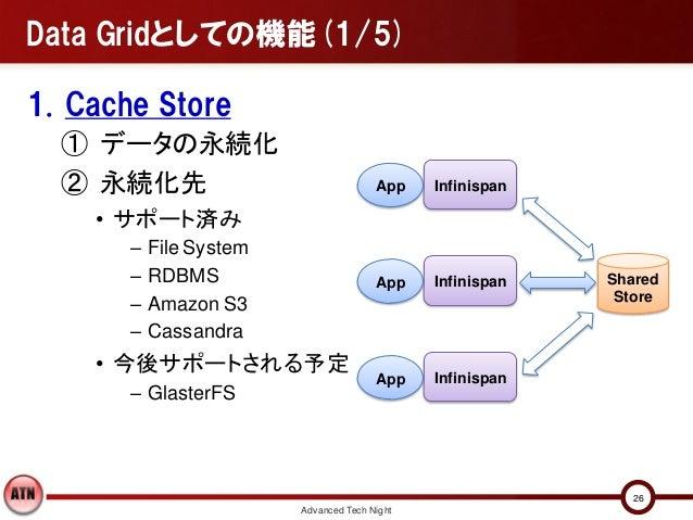 Data Gridとしての機能(1/5)1. Cache Store  ① データの永続化  ② 永続化先                                App    Infinispan    • サポート済み       –...
