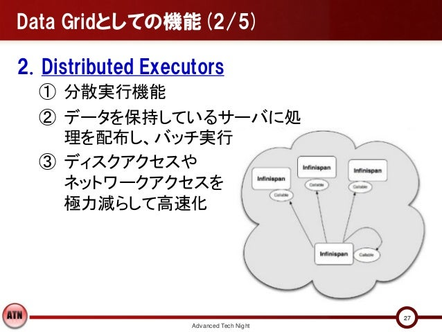 Data Gridとしての機能(2/5)2. Distributed Executors  ① 分散実行機能  ② データを保持しているサーバに処    理を配布し、バッチ実行  ③ ディスクアクセスや    ネットワークアクセスを    極力...