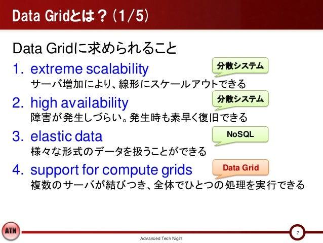 Data Gridとは?(1/5)Data Gridに求められること                                             分散システム1. extreme scalability   サーバ増加により、線形に...
