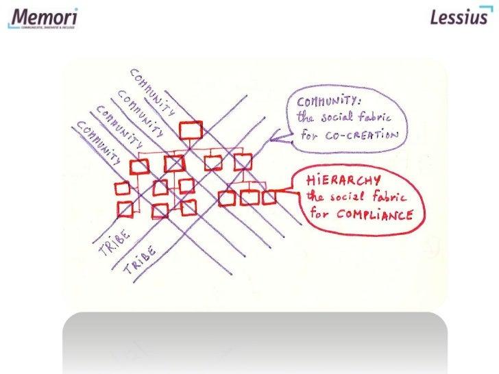 QUIZVRAAG 2: Waar bevindt zich de kennis?