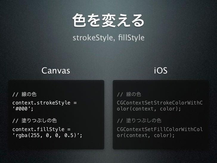 色を変える                   strokeStyle, fillStyle         Canvas                            iOS// 線の色                         ...