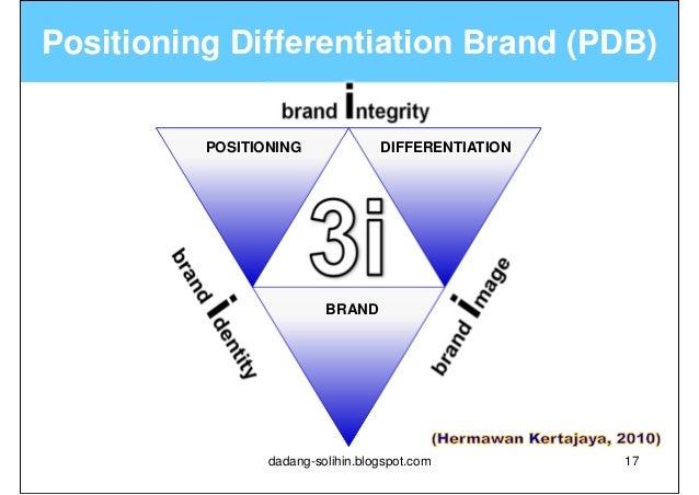 PDB Triangle: Provinsi Gorontalo                          Brand Integrity   POSITIONING                              DIFFE...
