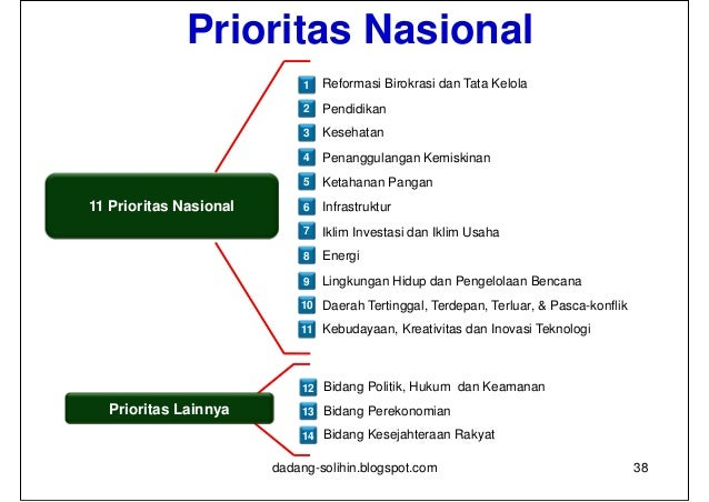 Prioritas Nasional dan Isu Strategis 2013                                              RPJMN 2010-2014          1    Refor...