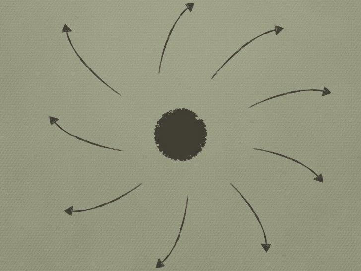compass over maps前もって計画しすぎない。ワクワクするかどうかをコンパスに接点は自分でつくる。