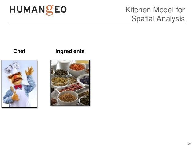 Kitchen Model for                       Spatial AnalysisChef   Ingredients                                          30