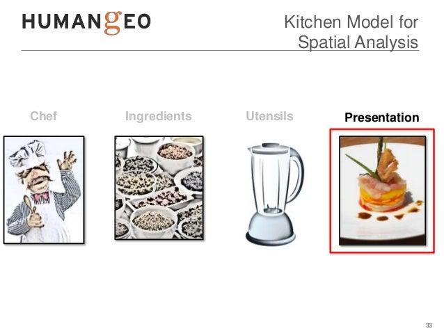 Kitchen Model for                             Spatial AnalysisChef   Ingredients   Utensils      Presentation             ...