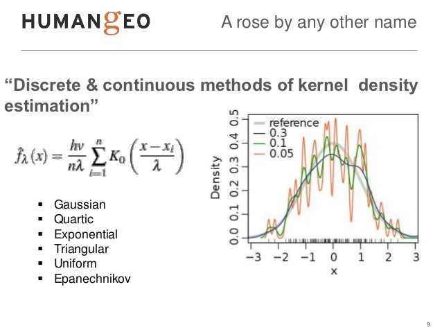 """A rose by any other name""""Discrete & continuous methods of kernel densityestimation""""      Gaussian      Quartic      Exp..."""
