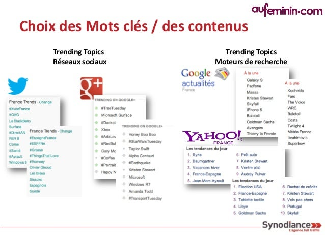 Choix des Mots clés / des contenus     Trending Topics           Trending Topics     Réseaux sociaux         Moteurs de re...