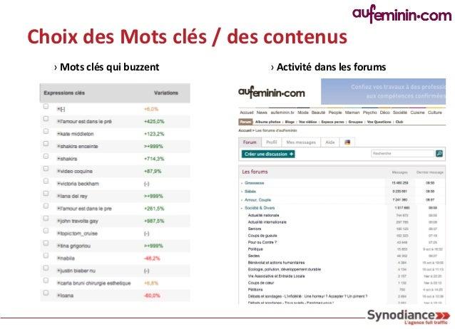 Choix des Mots clés / des contenus  › Mots clés qui buzzent   › Activité dans les forums