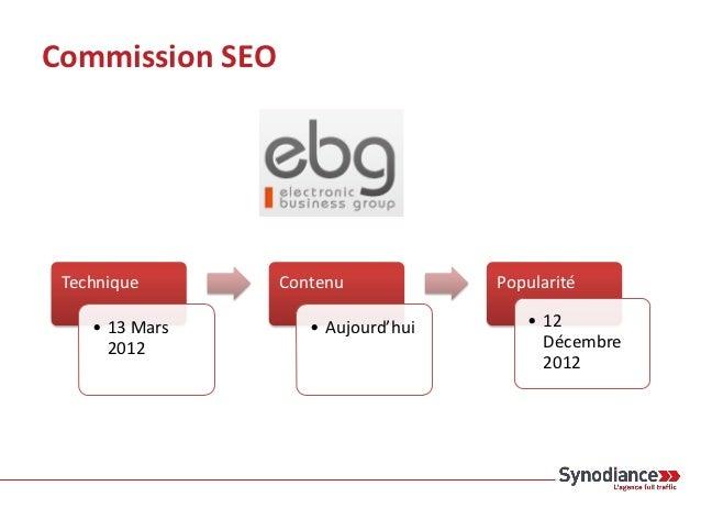 Commission SEO Technique       Contenu            Popularité    • 13 Mars       • Aujourd'hui      • 12      2012         ...