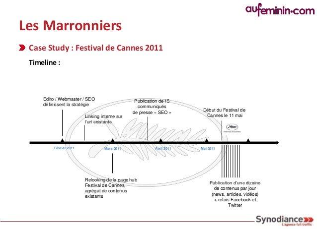 Les Marronniers   Case Study : Festival de Cannes 2011Identifier la page hub cible,           Mettre en place             ...