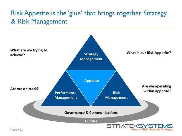 Page  §  11   Risk Appetite is the 'glue' that brings together Strategy & Risk Management Performance   Managemen...