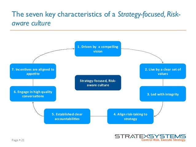 Page  §  21   The seven key characteristics of a Strategy-focused, Risk- aware culture Strategy-‐focused,  Risk-...