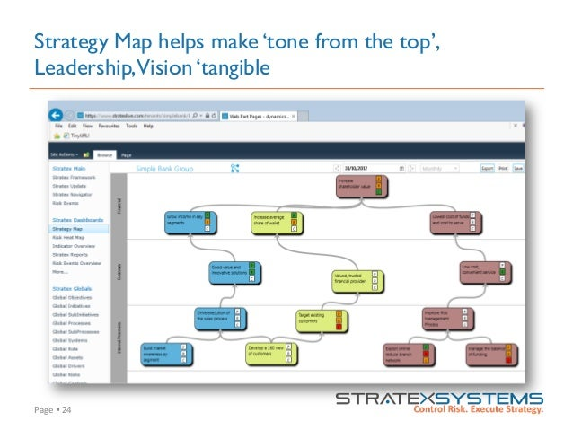 Page  §  24   Strategy Map helps make 'tone from the top', Leadership,Vision 'tangible