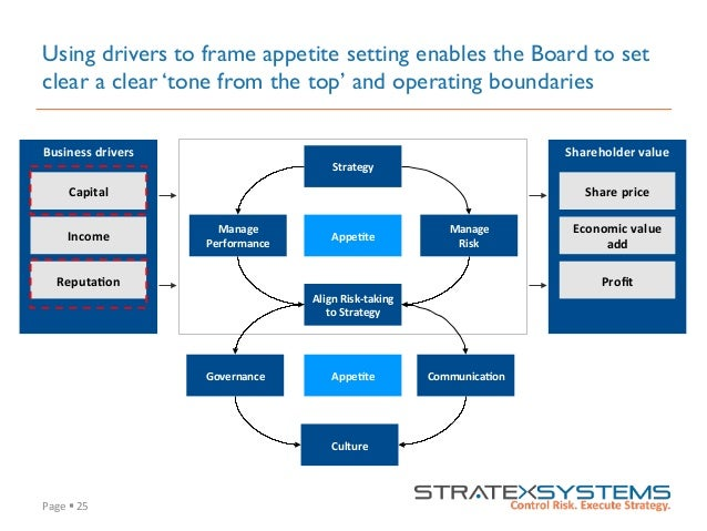 Page  §  25   Using drivers to frame appetite setting enables the Board to set clear a clear 'tone from the top' an...