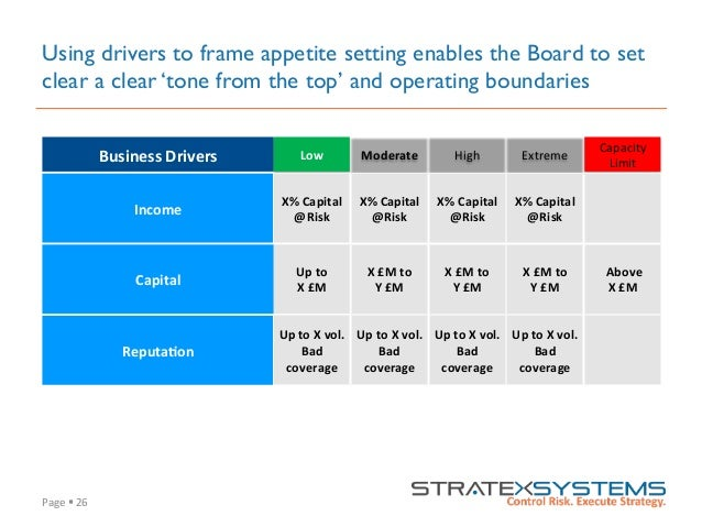 Page  §  26   Using drivers to frame appetite setting enables the Board to set clear a clear 'tone from the top' an...