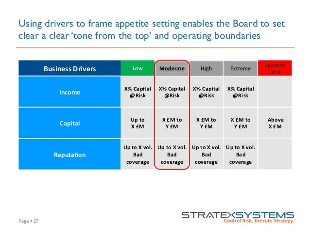 Page  §  27   Using drivers to frame appetite setting enables the Board to set clear a clear 'tone from the top' an...