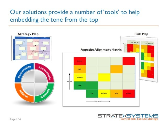 Page  §  34   Our solutions provide a number of 'tools' to help embedding the tone from the top Strategy Map Risk M...