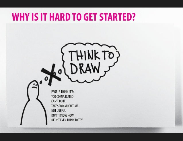 WHY IS IT HARD TO GET STARTED?         PEOPLE THINK IT'S:         TOO COMPLICATED         CAN'T DO IT         TAKES TOO MU...