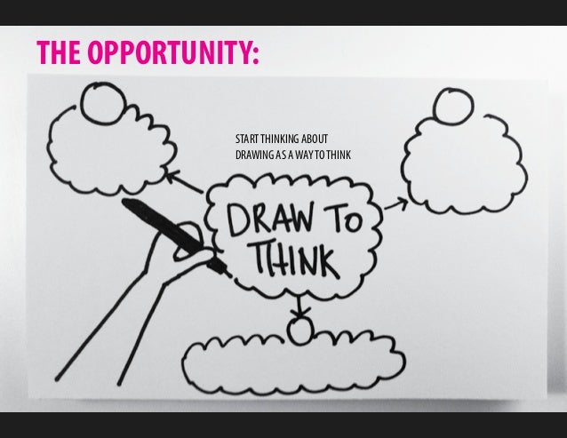 THE OPPORTUNITY:              START THINKING ABOUT              DRAWING AS A WAY TO THINK
