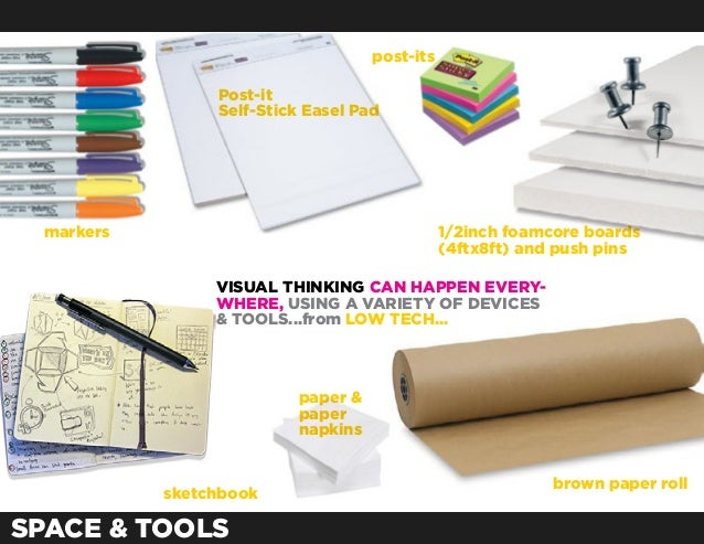 post-its                Post-it                Self-Stick Easel Pad markers                                      1/2inch f...
