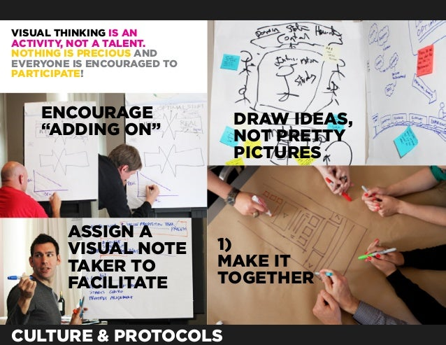 VISUAL THINKING IS ANACTIVITY, NOT A TALENT.NOTHING IS PRECIOUS ANDEVERYONE IS ENCOURAGED TOPARTICIPATE!    ENCOURAGE     ...