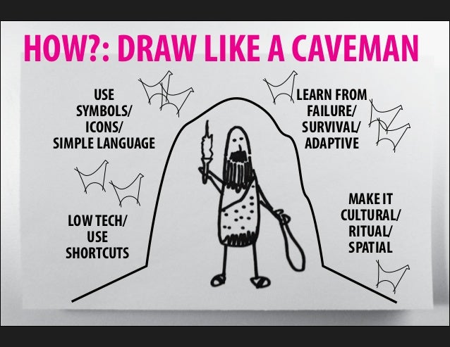 HOW?: DRAW LIKE A CAVEMAN        USE        LEARN FROM    SYMBOLS/         FAILURE/      ICONS/        SURVIVAL/ SIMPLE LA...