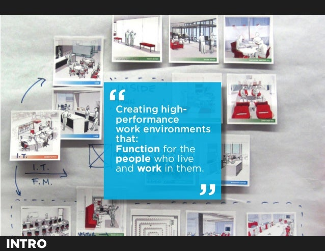 """""""        Creating high-        performance        work environments        that:        Function for the        people who..."""