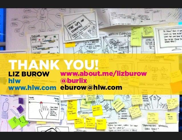 THANK www.about.me/lizburow          YOU!LIZ BUROWhlw         @burlixwww.hlw.com eburow@hlw.com