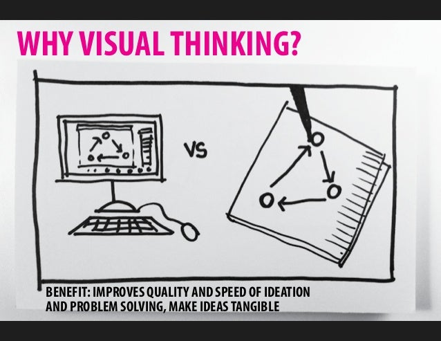 WHY VISUAL THINKING?  BENEFIT: IMPROVES QUALITY AND SPEED OF IDEATION  AND PROBLEM SOLVING, MAKE IDEAS TANGIBLE