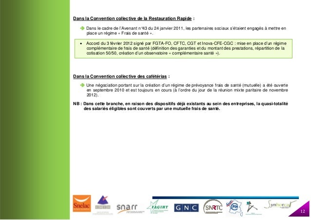 Conditions de travail for Convention restauration collective