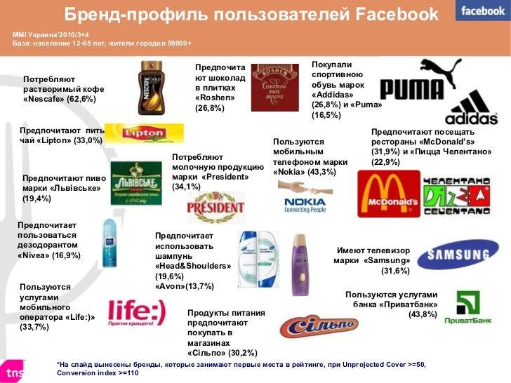 Бренд-профиль пользователей  Facebook Потребляют растворим ый  кофе  « Nescafe » ( 62 , 6 %)  Предпочитают  пить чай « Lip...