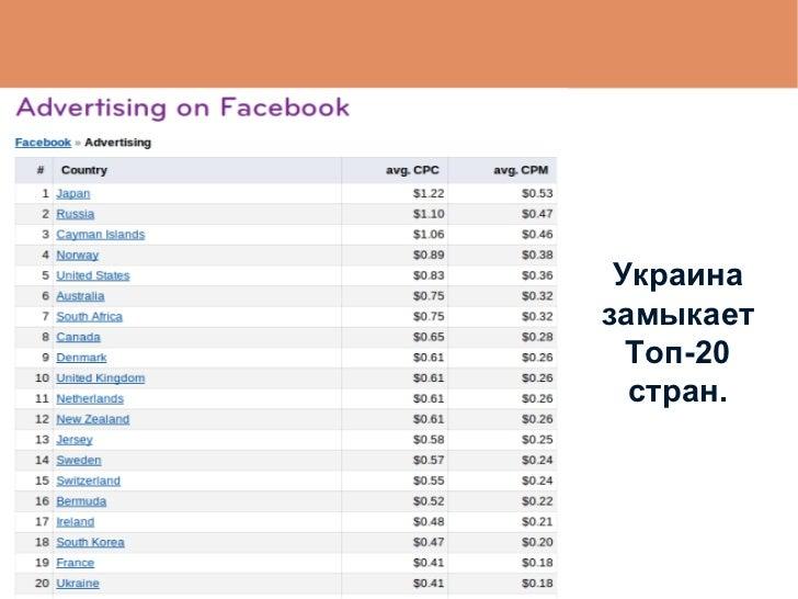 Украина замыкает Топ-20 стран.